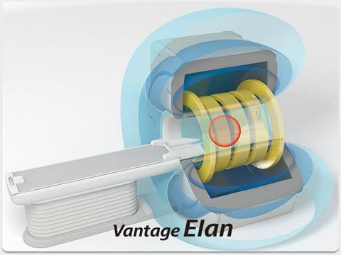 Advanced Magnet System Elan
